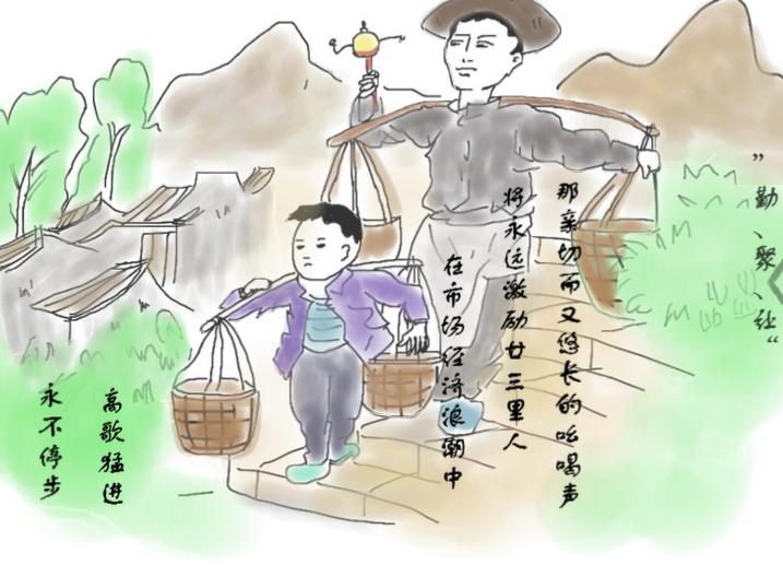 义乌镇街微名片④|在这里,发现义乌的创业精神