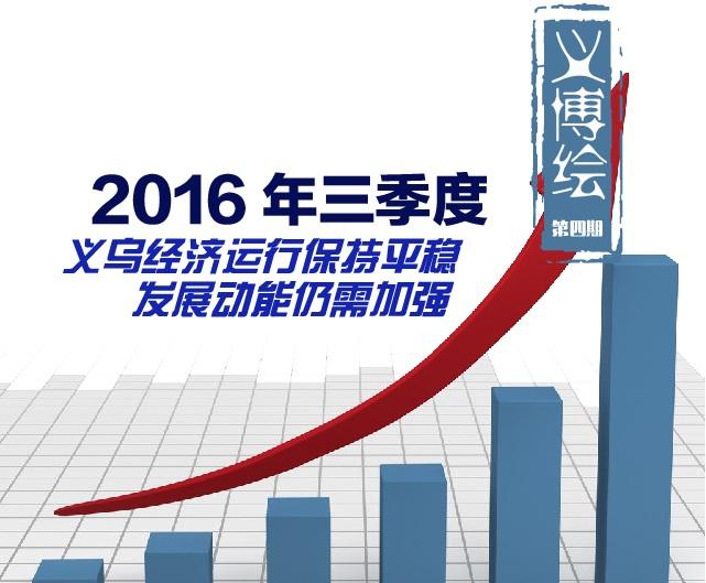 义博绘④|义乌前三季度GDP增长7.4% 居民收入稳步提升