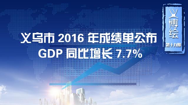 义博绘⑲义乌市2016年成绩单公布 GDP同比增长7.7%
