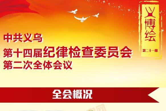 义博绘|图解义乌市纪委十四届二次全会