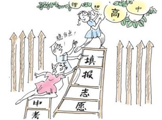 义乌中考生填报志愿持续三天