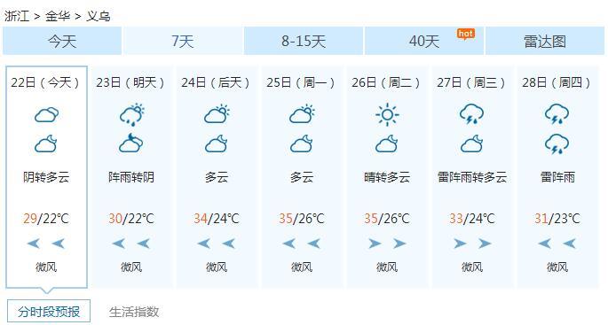 """义乌""""秋梅雨""""演绎Freestyle 周末起气温重返""""3""""字头"""