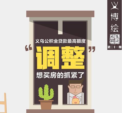 义博绘|义乌公积金贷款最高额度调整 想买房的抓紧了