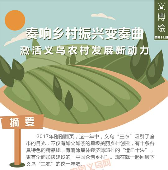 义博绘|奏响乡村振兴变奏曲 激活义乌农村发展新动力