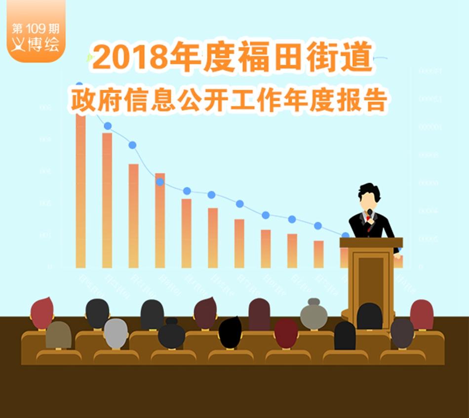 义博绘|2018年度福田街道政府信息公开工作年度报告