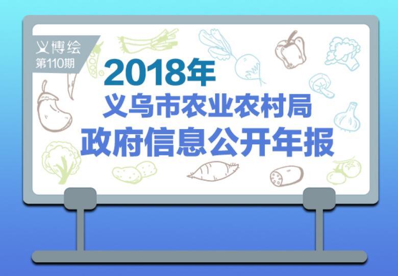 义博绘|2018年义乌市农业农村局政府信息公开年报