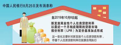 央行发布公告:新发放商业性个人住房贷款利率政策将调整