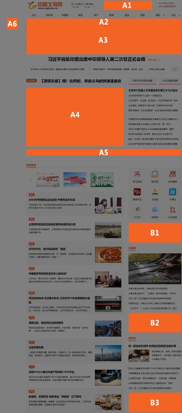 中国义乌网2015年广告刊例