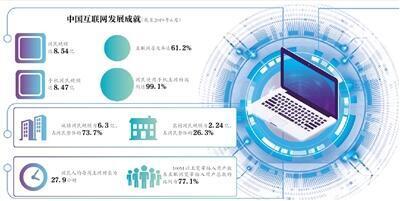 中国接入国际互联网25周年