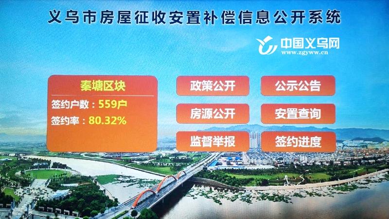 义乌秦塘区块签约率达到80% 征收补偿协议正式生效