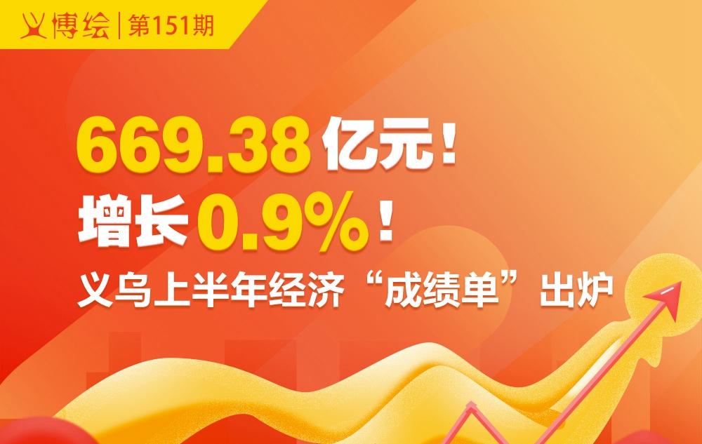 """义博绘 669.38亿元!增长0.9%!义乌上半年经济""""成绩单""""出炉"""