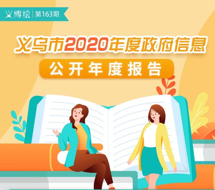 义博绘|义乌市2020年度政府信息公开年度报告