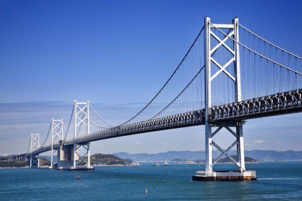 中国义乌网 商贸 图说财经 正文    金门大桥是世界著名的桥梁之一