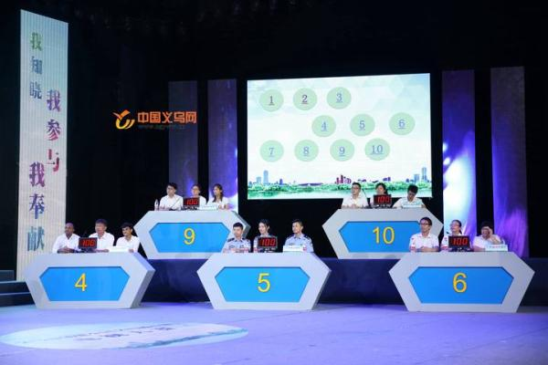 """义乌创建文明城市知识电视大赛 诞生四张决赛""""入场券"""""""